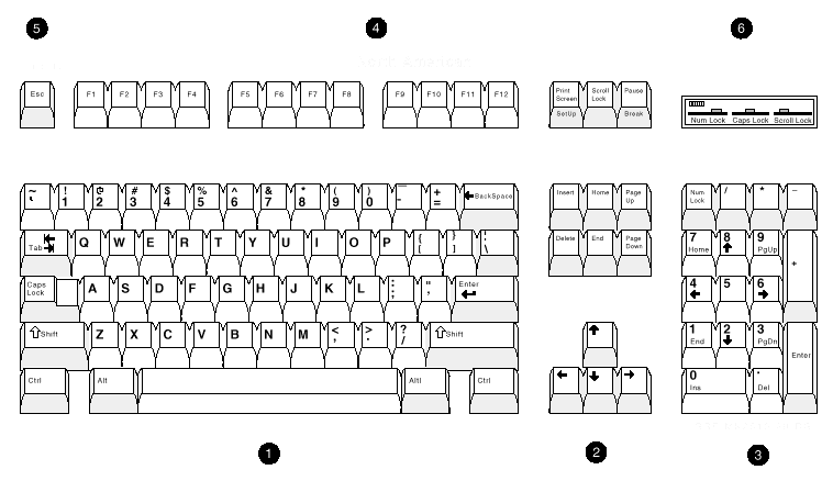 Keyboard Processing